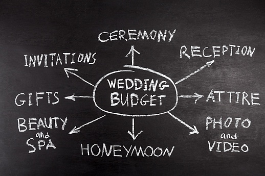 How Much are the Average Costs of a Wedding